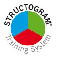 Structogram